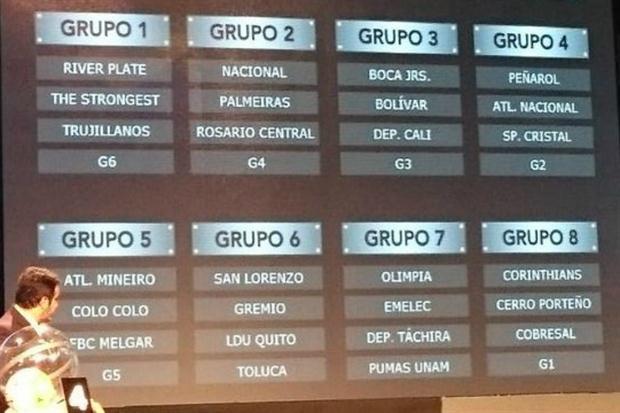 Fixture de la Copa Libertadores