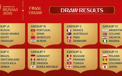 Los grupos del Mundial de Rusia